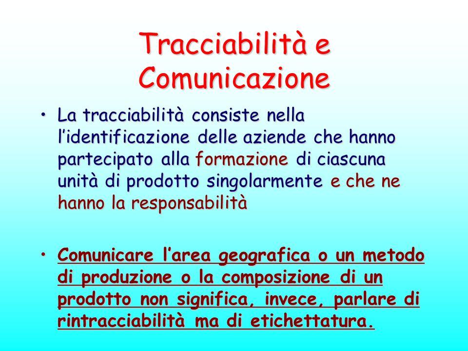 Tracciabilità e Comunicazione La tracciabilità consiste nella lidentificazione delle aziende che hanno partecipato alla formazione di ciascuna unità d
