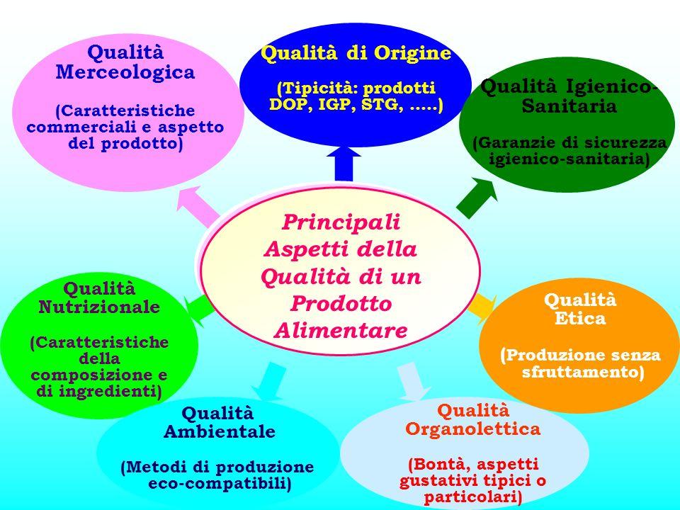 Qualità Merceologica (Caratteristiche commerciali e aspetto del prodotto) Qualità di Origine (Tipicità: prodotti DOP, IGP, STG, …..) Qualità Igienico