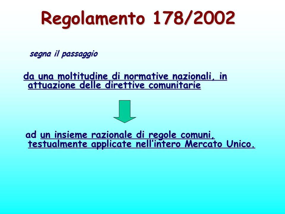 Regolamento 178/2002 segna il passaggio segna il passaggio da una moltitudine di normative nazionali, in attuazione delle direttive comunitarie da una