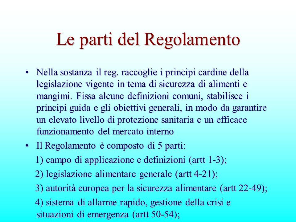 Le parti del Regolamento Nella sostanza il reg. raccoglie i principi cardine della legislazione vigente in tema di sicurezza di alimenti e mangimi. Fi