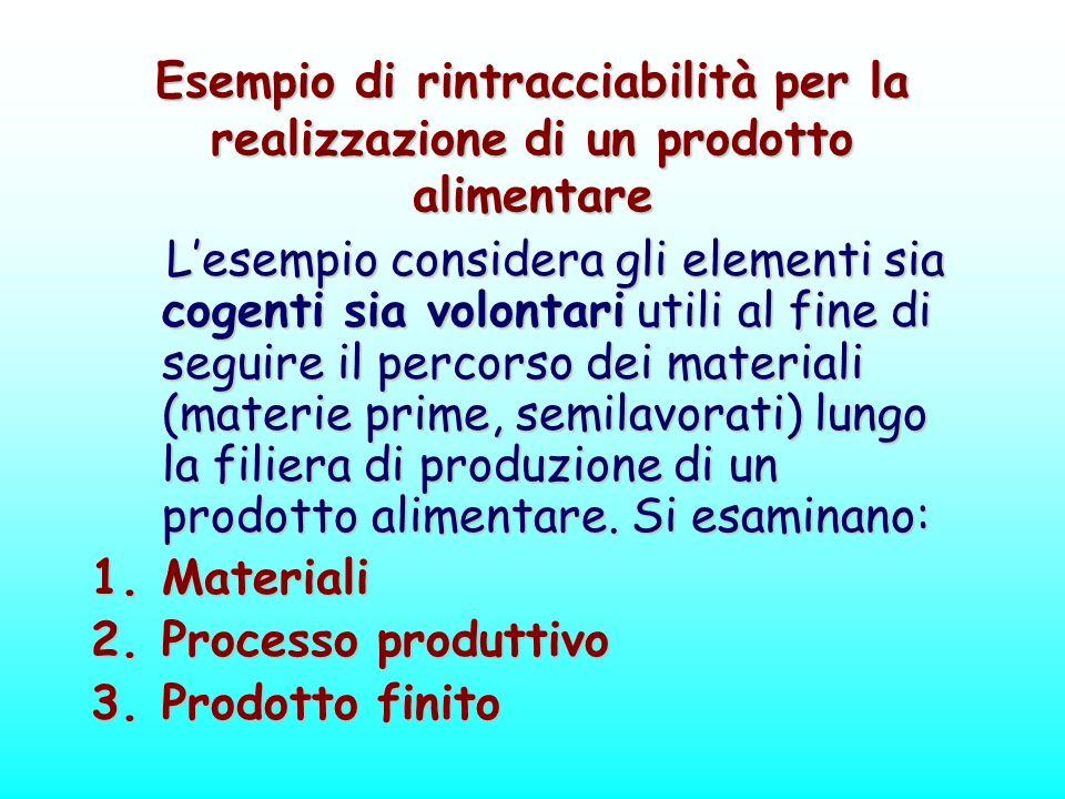 Esempio di rintracciabilità per la realizzazione di un prodotto alimentare Lesempio considera gli elementi sia cogenti sia volontari utili al fine di