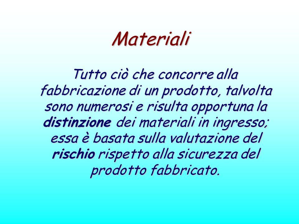 Materiali Tutto ciò che concorre alla fabbricazione di un prodotto, talvolta sono numerosi e risulta opportuna la distinzione dei materiali in ingress