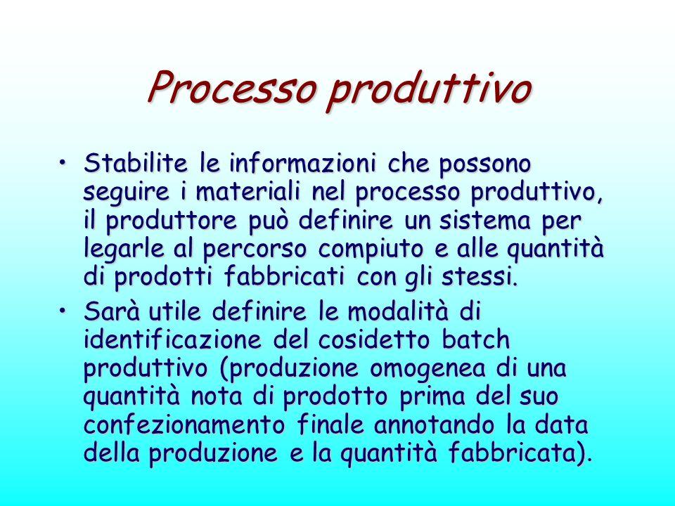 Processo produttivo Stabilite le informazioni che possono seguire i materiali nel processo produttivo, il produttore può definire un sistema per legar