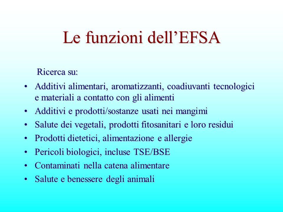 Le funzioni dellEFSA Ricerca su: Ricerca su: Additivi alimentari, aromatizzanti, coadiuvanti tecnologici e materiali a contatto con gli alimentiAdditi