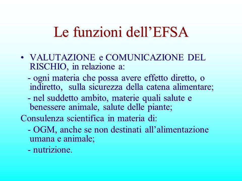 VALUTAZIONE e COMUNICAZIONE DEL RISCHIO, in relazione a:VALUTAZIONE e COMUNICAZIONE DEL RISCHIO, in relazione a: - ogni materia che possa avere effett