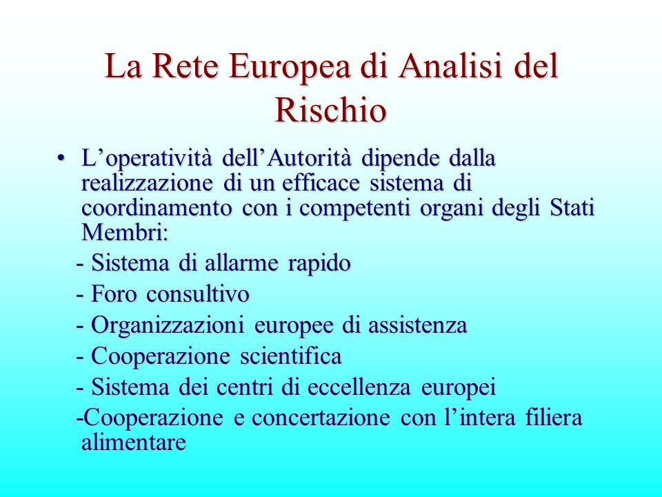 La Rete Europea di Analisi del Rischio Loperatività dellAutorità dipende dalla realizzazione di un efficace sistema di coordinamento con i competenti