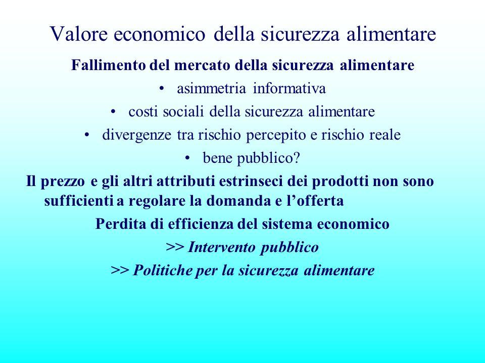 Valore economico della sicurezza alimentare Fallimento del mercato della sicurezza alimentare asimmetria informativa costi sociali della sicurezza ali