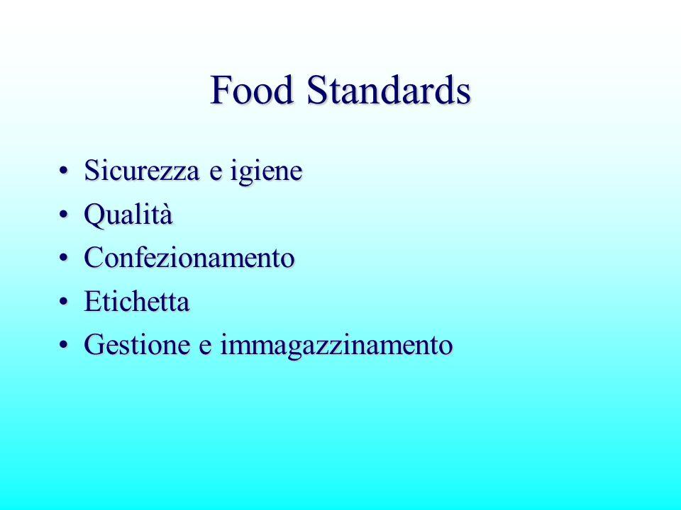 Food Standards Sicurezza e igieneSicurezza e igiene QualitàQualità ConfezionamentoConfezionamento EtichettaEtichetta Gestione e immagazzinamentoGestio