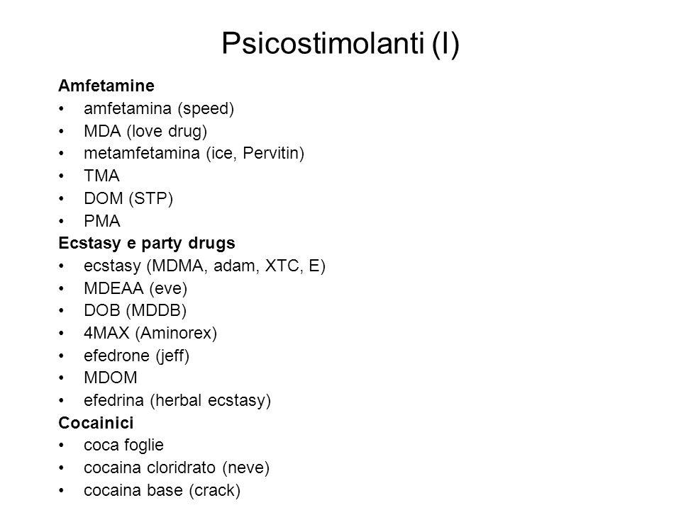 Psicostimolanti (I) Amfetamine amfetamina (speed) MDA (love drug) metamfetamina (ice, Pervitin) TMA DOM (STP) PMA Ecstasy e party drugs ecstasy (MDMA,