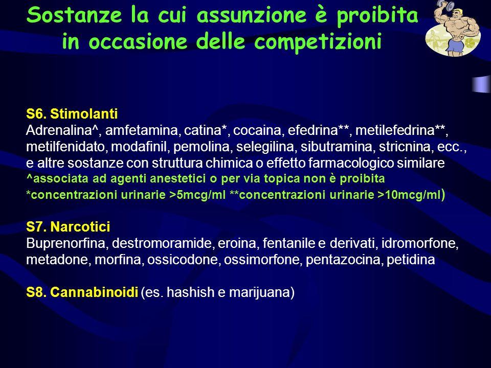 Sostanze la cui assunzione è proibita in occasione delle competizioni S6. Stimolanti Adrenalina^, amfetamina, catina*, cocaina, efedrina**, metilefedr