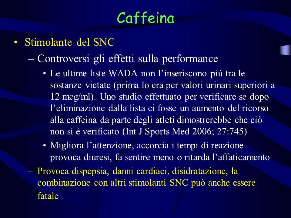 Stimolante del SNC –Controversi gli effetti sulla performance Le ultime liste WADA non linseriscono più tra le sostanze vietate (prima lo era per valo