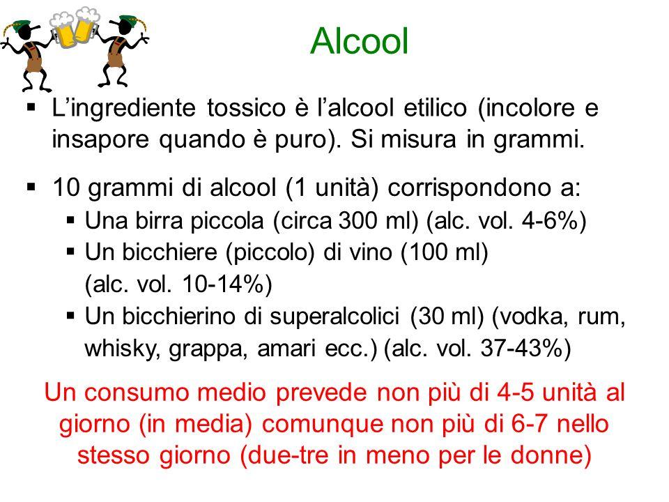 Alcool Lingrediente tossico è lalcool etilico (incolore e insapore quando è puro). Si misura in grammi. 10 grammi di alcool (1 unità) corrispondono a: