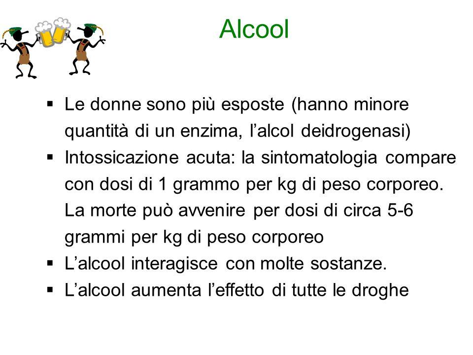 Alcool Le donne sono più esposte (hanno minore quantità di un enzima, lalcol deidrogenasi) Intossicazione acuta: la sintomatologia compare con dosi di