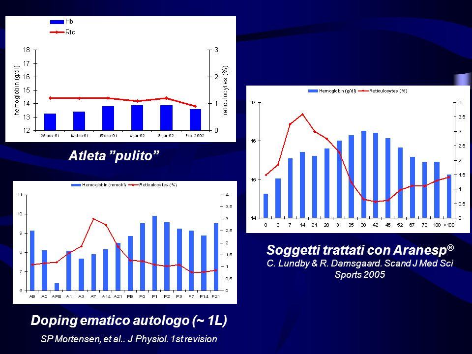 Effetti del doping ematico su VO 2max e fatica