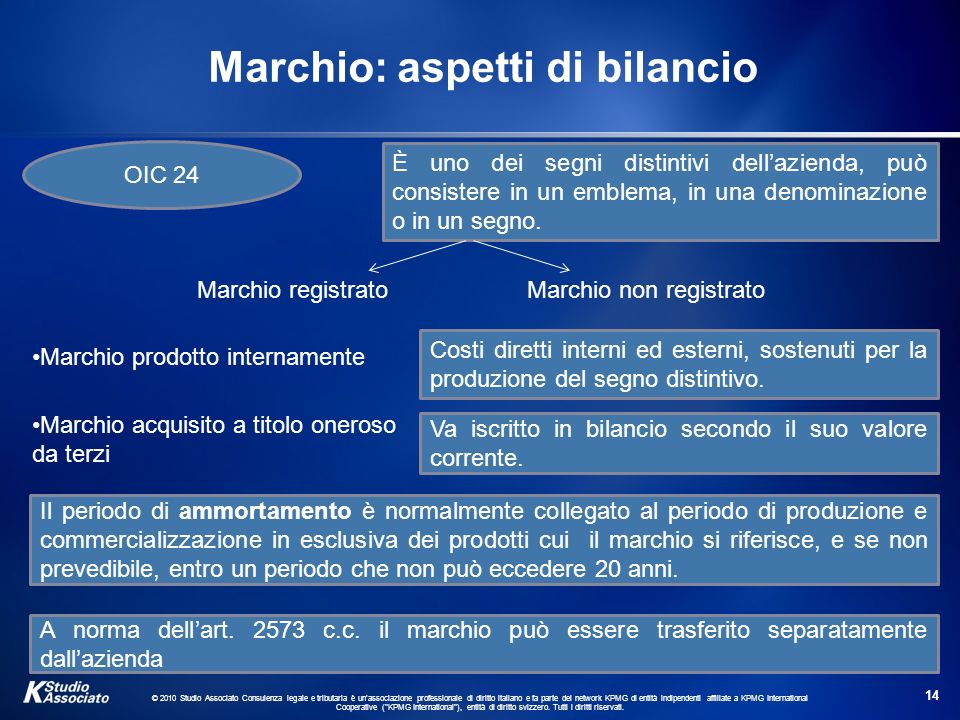 © 2010 Studio Associato Consulenza legale e tributaria è unassociazione professionale di diritto italiano e fa parte del network KPMG di entità indipe