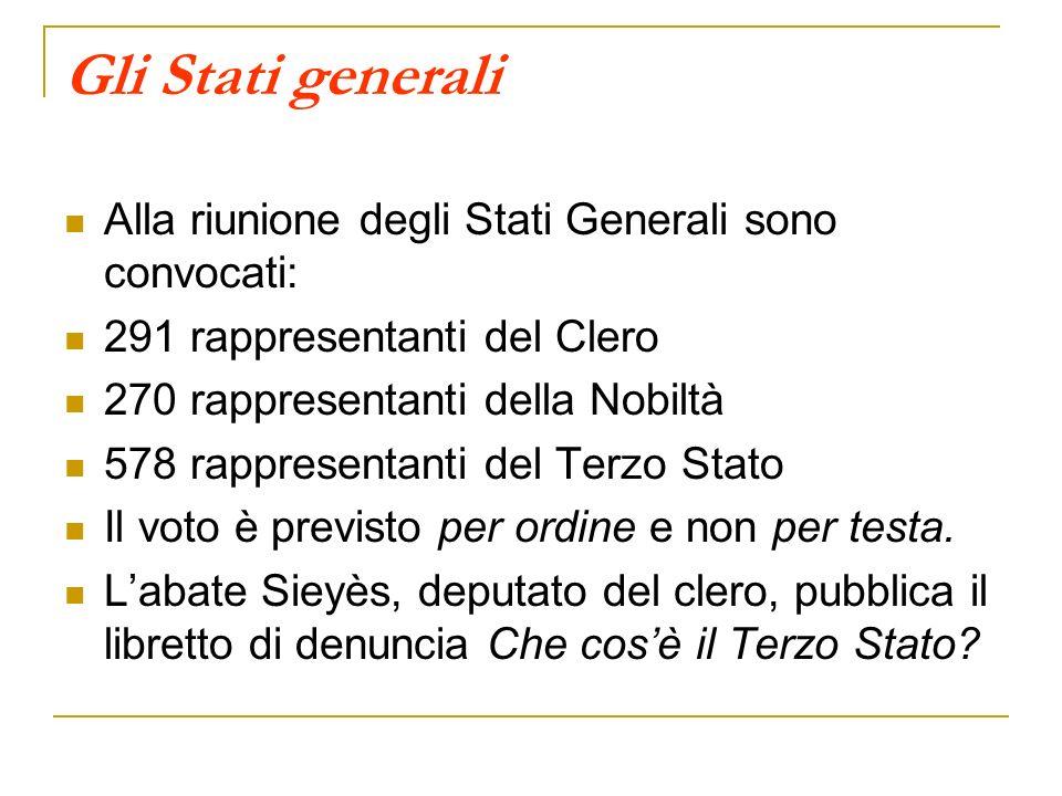 Gli Stati generali Alla riunione degli Stati Generali sono convocati: 291 rappresentanti del Clero 270 rappresentanti della Nobiltà 578 rappresentanti del Terzo Stato Il voto è previsto per ordine e non per testa.