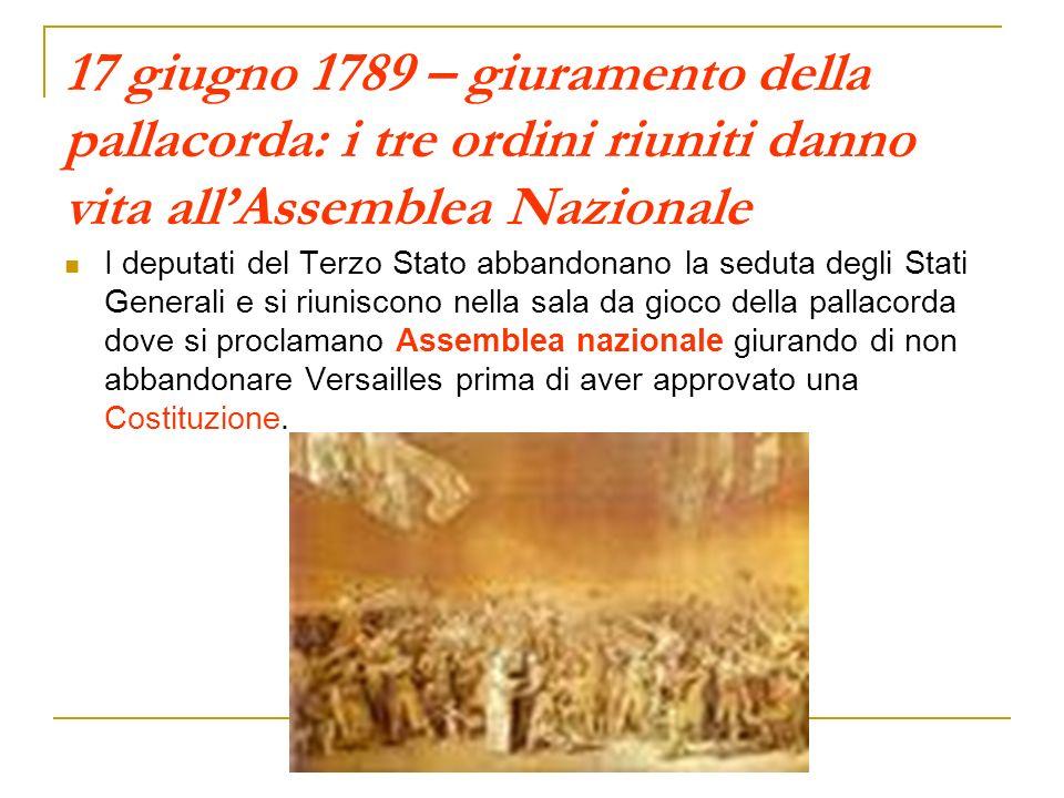 17 giugno 1789 – giuramento della pallacorda: i tre ordini riuniti danno vita allAssemblea Nazionale I deputati del Terzo Stato abbandonano la seduta