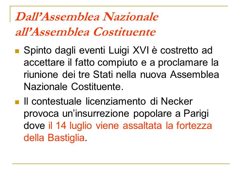 DallAssemblea Nazionale allAssemblea Costituente Spinto dagli eventi Luigi XVI è costretto ad accettare il fatto compiuto e a proclamare la riunione dei tre Stati nella nuova Assemblea Nazionale Costituente.