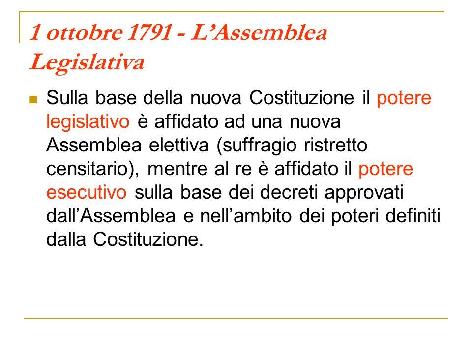 1 ottobre 1791 - LAssemblea Legislativa Sulla base della nuova Costituzione il potere legislativo è affidato ad una nuova Assemblea elettiva (suffragio ristretto censitario), mentre al re è affidato il potere esecutivo sulla base dei decreti approvati dallAssemblea e nellambito dei poteri definiti dalla Costituzione.