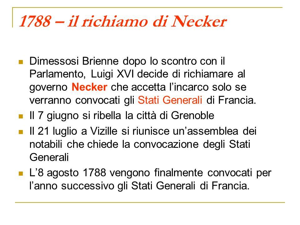 1788 – il richiamo di Necker Dimessosi Brienne dopo lo scontro con il Parlamento, Luigi XVI decide di richiamare al governo Necker che accetta lincarco solo se verranno convocati gli Stati Generali di Francia.