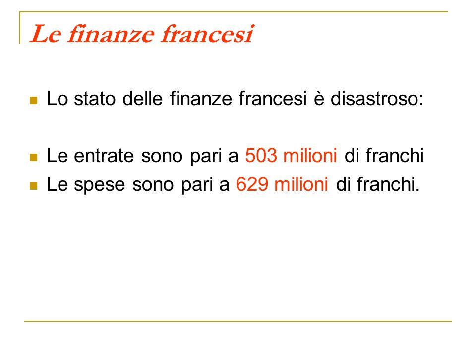 Le finanze francesi Lo stato delle finanze francesi è disastroso: Le entrate sono pari a 503 milioni di franchi Le spese sono pari a 629 milioni di franchi.