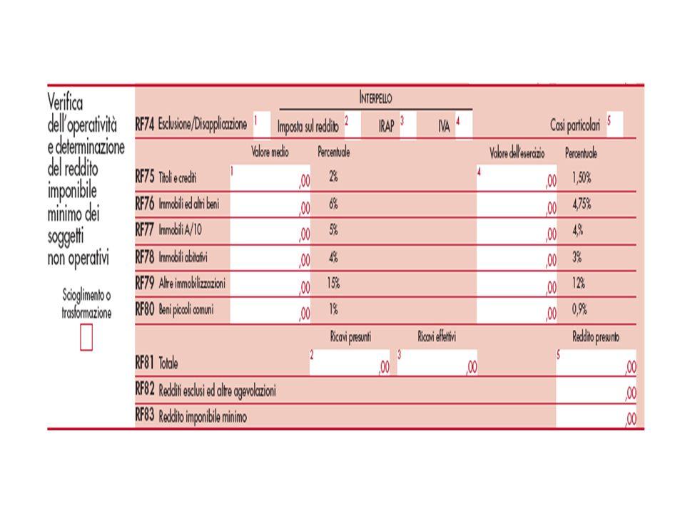 GIURISPRUDENZA DI MERITO CTP Perugia - sent 98/01/10 Sintesi della decisione: ACCERTAMENTO ILLEGITTIMO ISTANZA DISAPPLICATIVA RESPINTA - Si conferma la possibilità di produrre prove ed elementi atti a dimostrare limpossibilita di raggiungere un reddito superiore al limiti indicati per le società di comodo anche oltre listanza di disapplicazione prevista dallart.