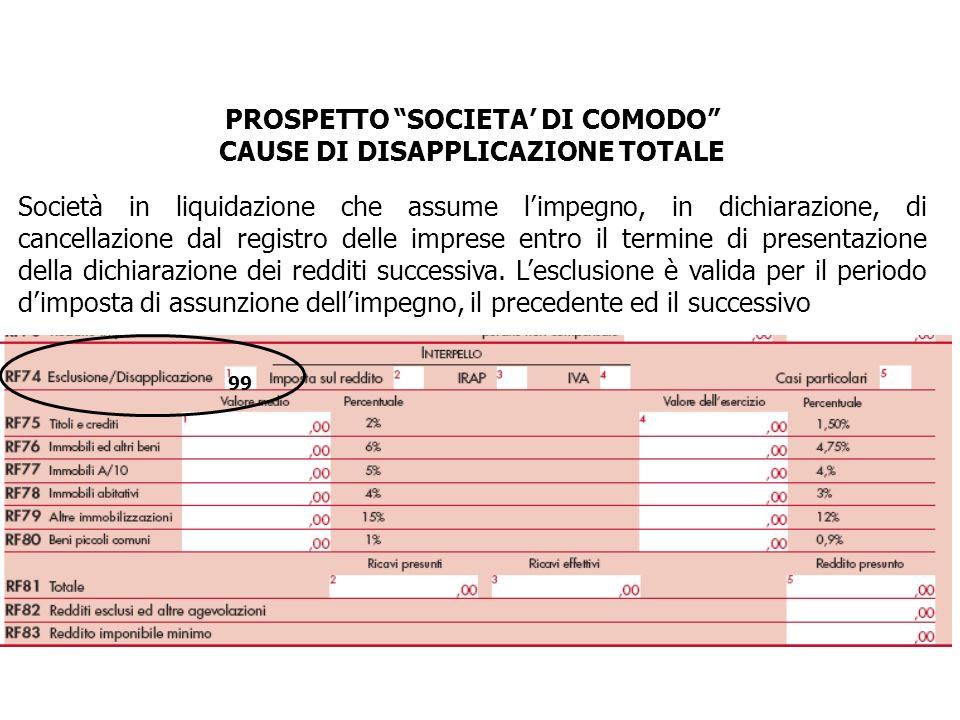 GIURISPRUDENZA DI MERITO CTP Treviso - sent 50/08 del 7/06/2010 Sintesi decisione: ACCERTAMENTO ILLEGITTIMO ISTANZA DISAPPLICATIVA RESPINTA: IMMOBILE SFITTO - Letterale dalla sentenza: La ditta è proprietaria di un capannone industriale.