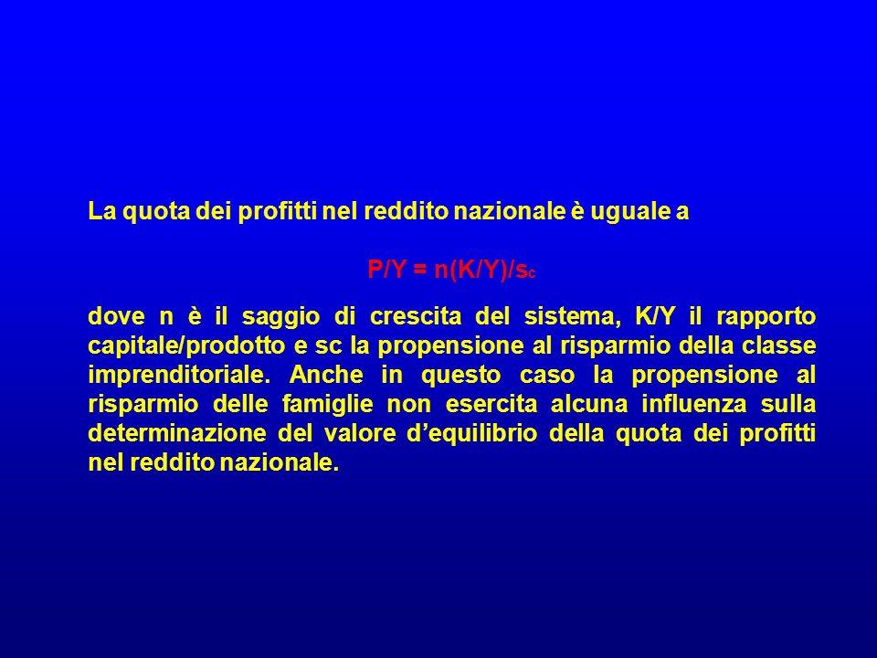 La quota dei profitti nel reddito nazionale è uguale a P/Y = n(K/Y)/s c dove n è il saggio di crescita del sistema, K/Y il rapporto capitale/prodotto