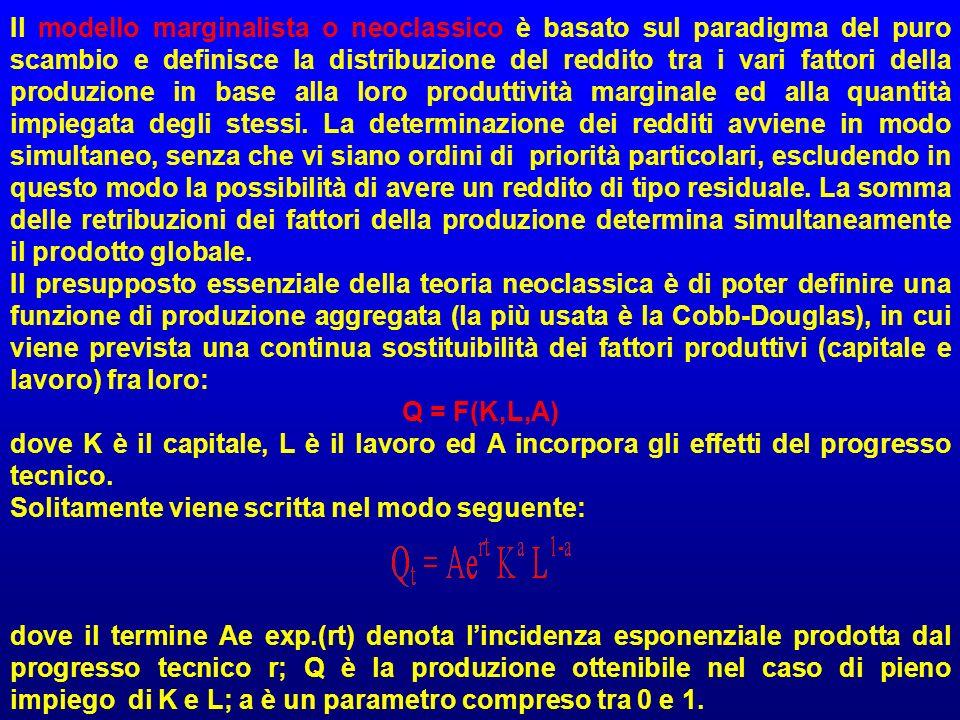 Il modello marginalista o neoclassico è basato sul paradigma del puro scambio e definisce la distribuzione del reddito tra i vari fattori della produz