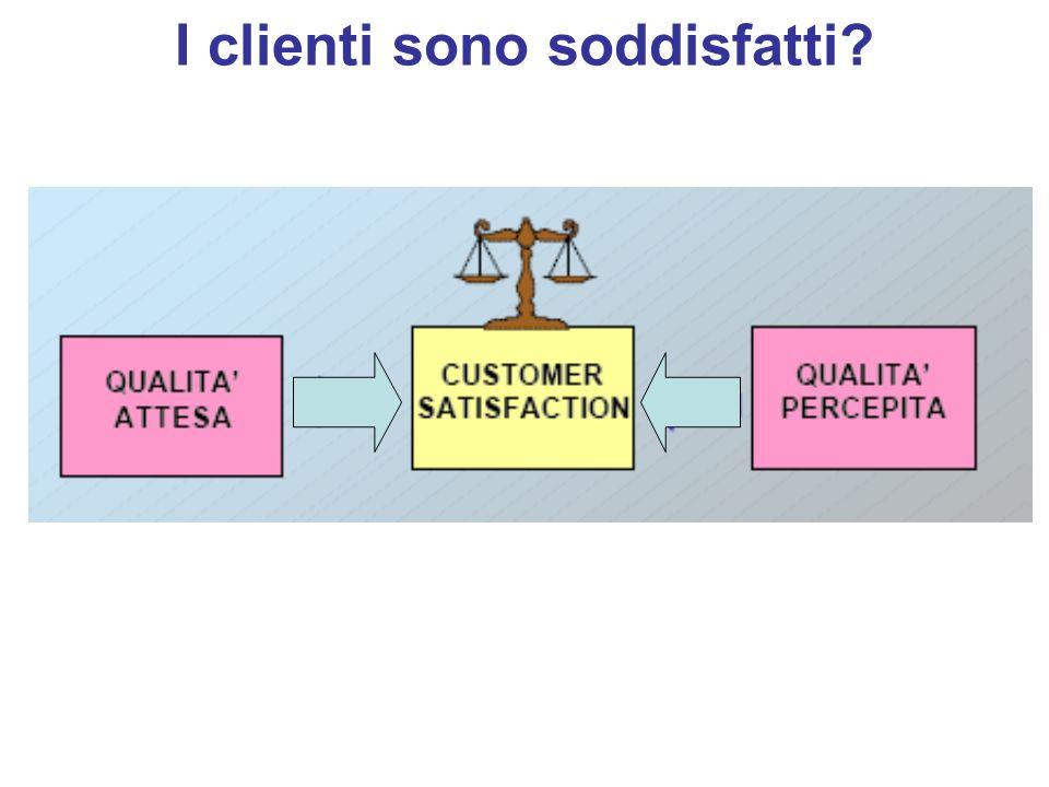 I clienti sono soddisfatti?