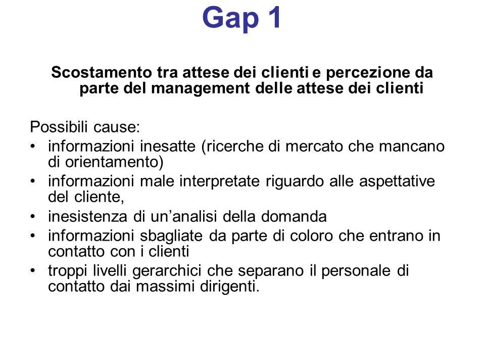 Gap 1 Scostamento tra attese dei clienti e percezione da parte del management delle attese dei clienti Possibili cause: informazioni inesatte (ricerch