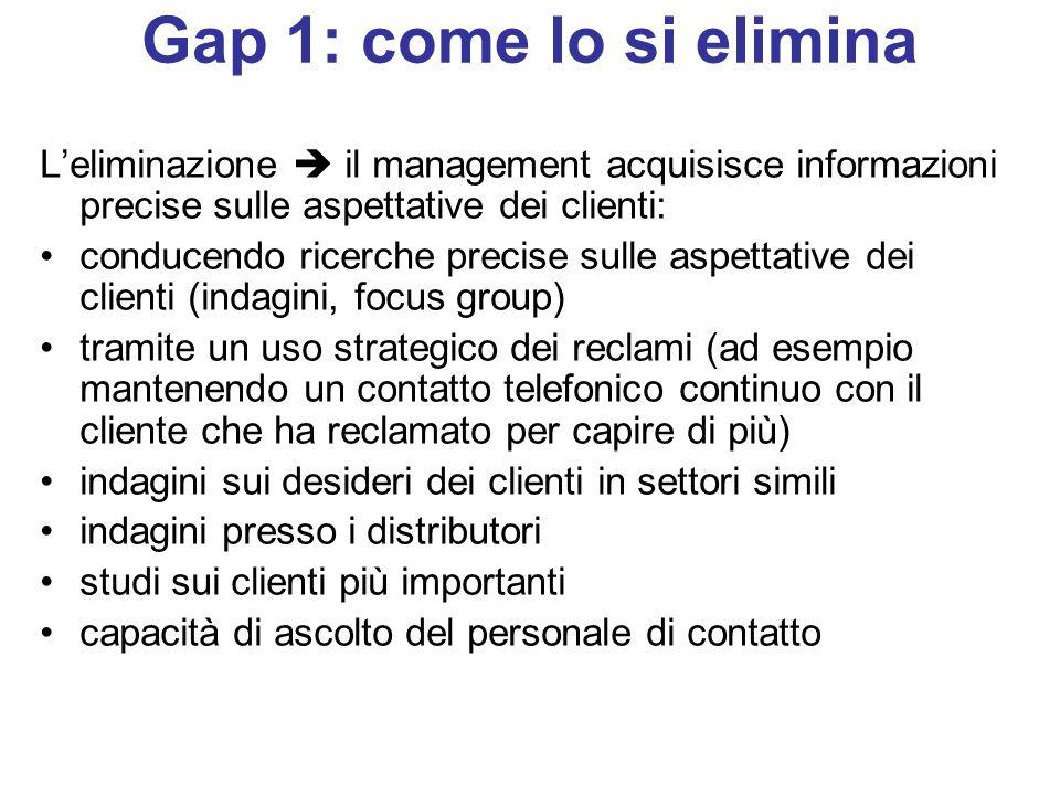 Gap 1: come lo si elimina Leliminazione il management acquisisce informazioni precise sulle aspettative dei clienti: conducendo ricerche precise sulle