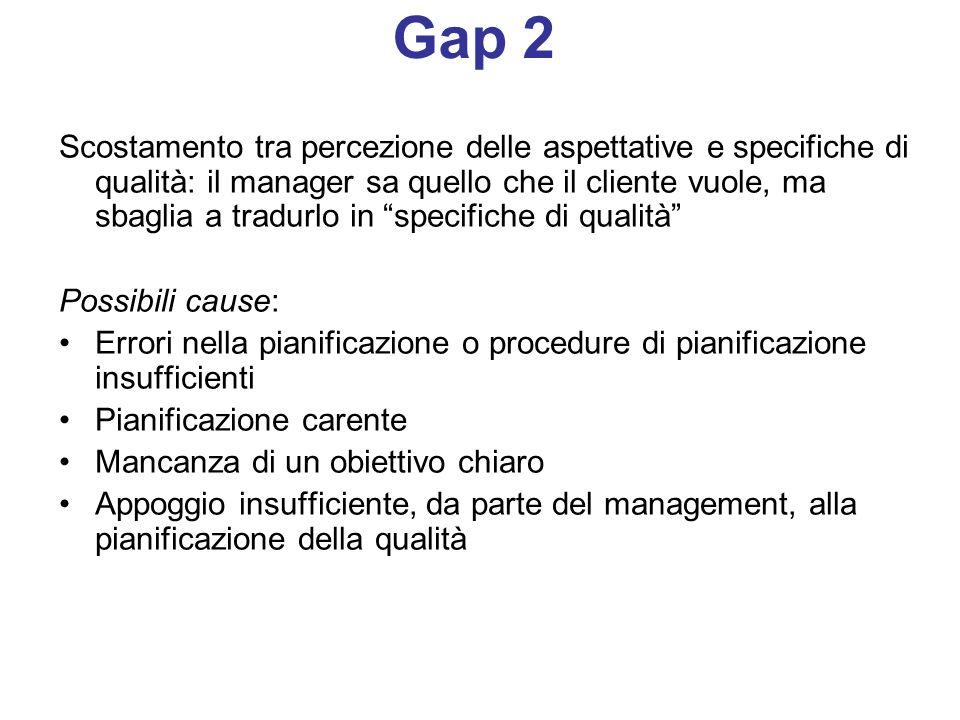 Gap 2 Scostamento tra percezione delle aspettative e specifiche di qualità: il manager sa quello che il cliente vuole, ma sbaglia a tradurlo in specif