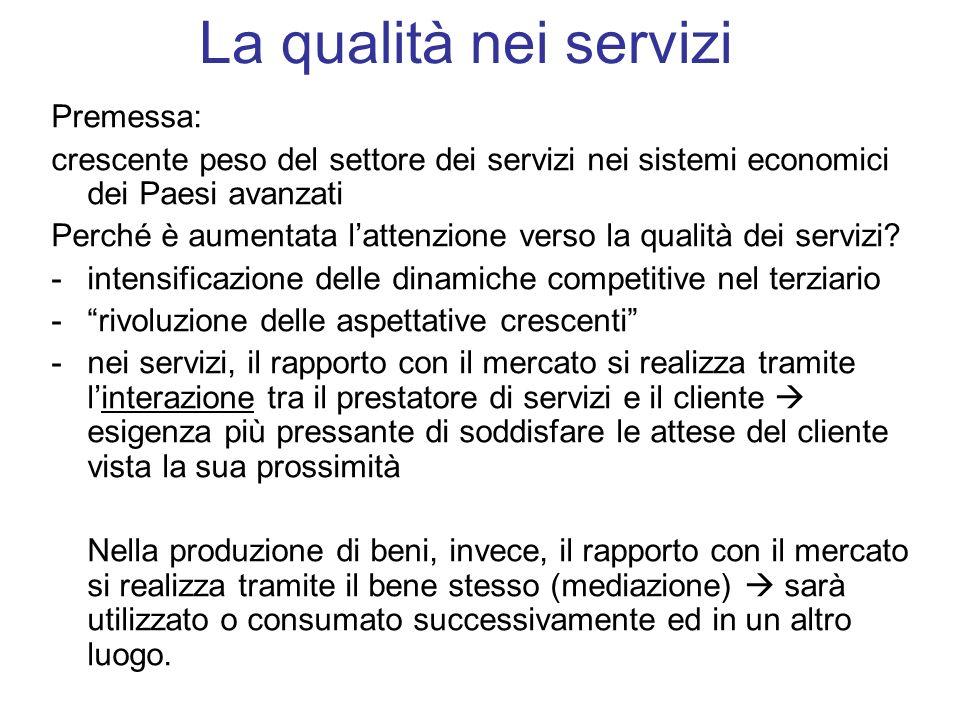 La qualità nei servizi Premessa: crescente peso del settore dei servizi nei sistemi economici dei Paesi avanzati Perché è aumentata lattenzione verso