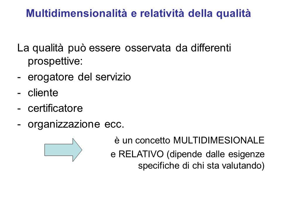 Multidimensionalità e relatività della qualità La qualità può essere osservata da differenti prospettive: -erogatore del servizio -cliente -certificat