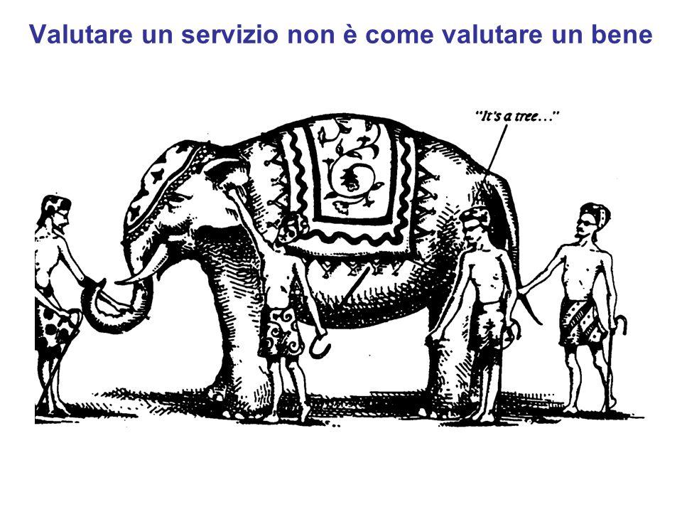 Valutare un servizio non è come valutare un bene