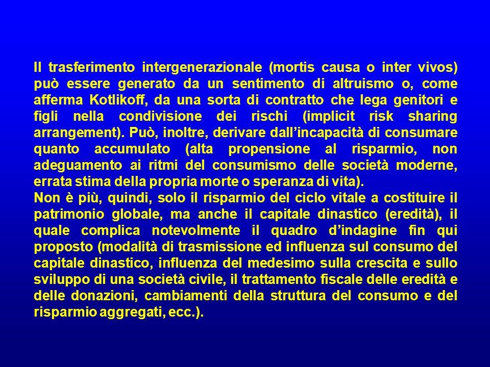 Per quanto concerne il capitale intergenerazionale si contrappongono due scuole di pensiero: la teoria del ciclo vitale del risparmio e quella del modello dinastico.
