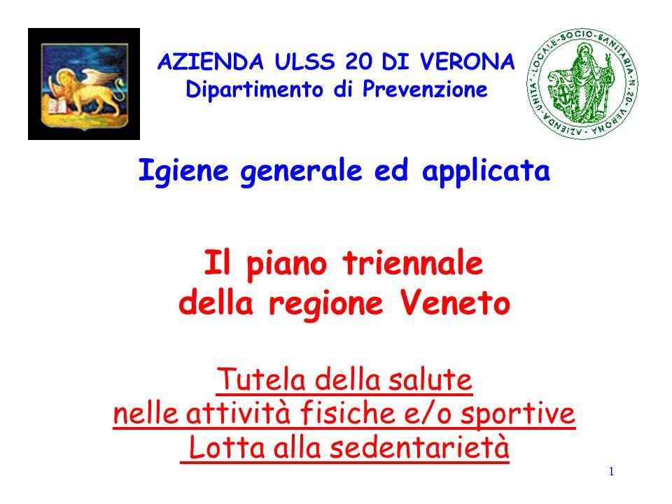 1 AZIENDA ULSS 20 DI VERONA Dipartimento di Prevenzione Igiene generale ed applicata Il piano triennale della regione Veneto Tutela della salute nelle