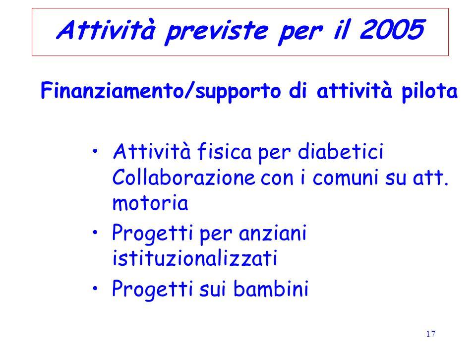 17 Attività previste per il 2005 Finanziamento/supporto di attività pilota Attività fisica per diabetici Collaborazione con i comuni su att. motoria P