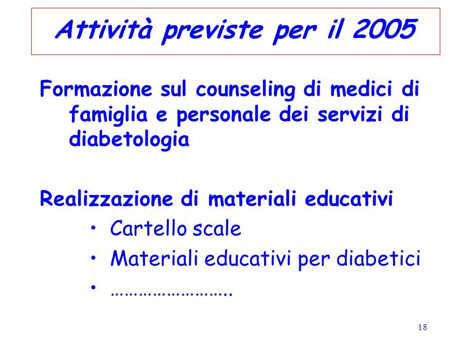 18 Attività previste per il 2005 Formazione sul counseling di medici di famiglia e personale dei servizi di diabetologia Realizzazione di materiali ed