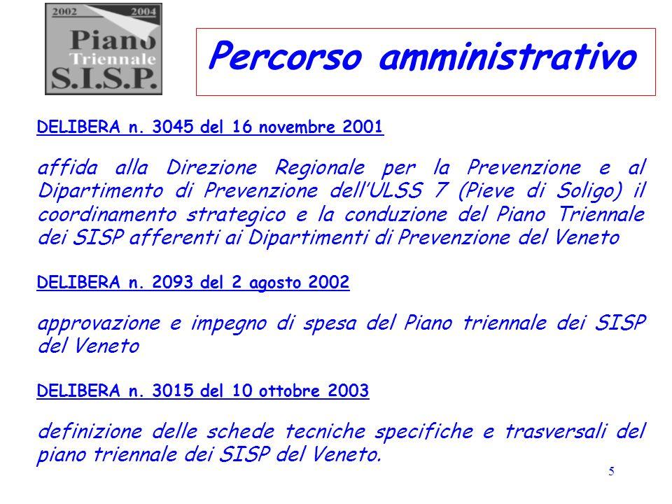 5 Percorso amministrativo DELIBERA n. 3045 del 16 novembre 2001 affida alla Direzione Regionale per la Prevenzione e al Dipartimento di Prevenzione de