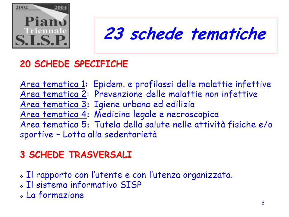 6 23 schede tematiche 20 SCHEDE SPECIFICHE Area tematica 1: Epidem. e profilassi delle malattie infettive Area tematica 2: Prevenzione delle malattie