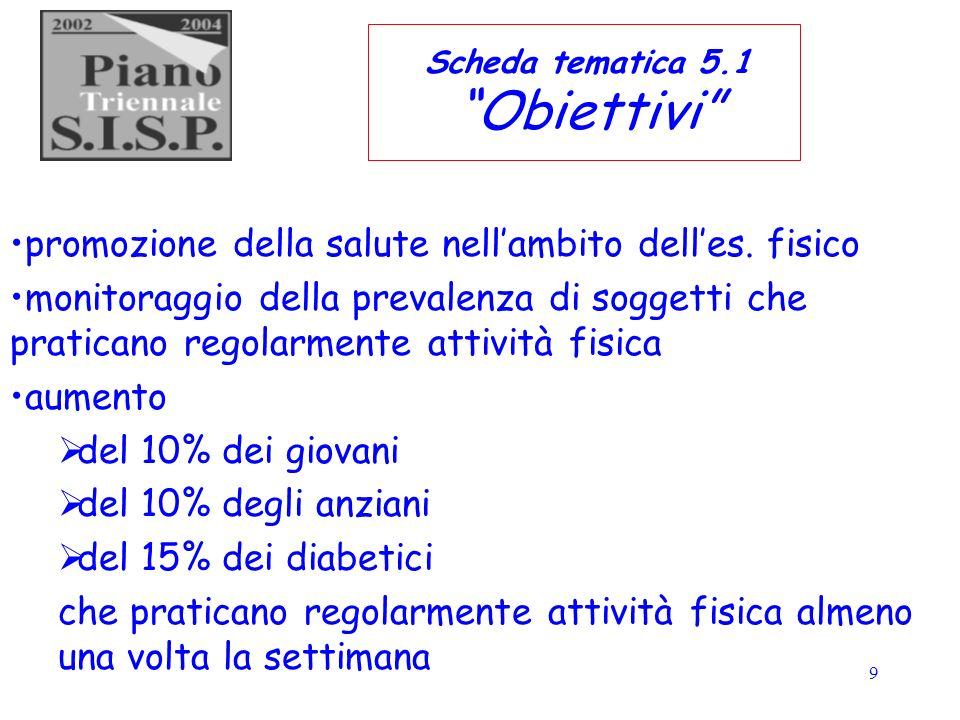 9 Scheda tematica 5.1 Obiettivi promozione della salute nellambito delles. fisico monitoraggio della prevalenza di soggetti che praticano regolarmente