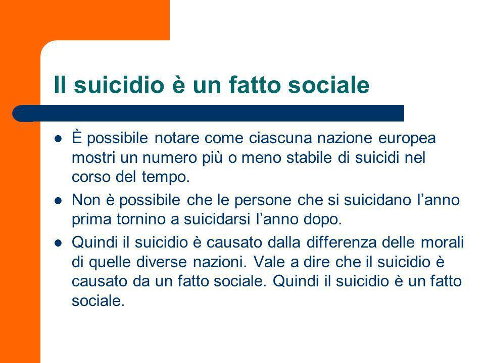 Il suicidio è un fatto sociale Talvolta gli uomini si uccidono perché hanno avuto dispiaceri di famiglia o delusioni damor proprio; talvolta hanno sofferto la miseria e la malattia; ecc.