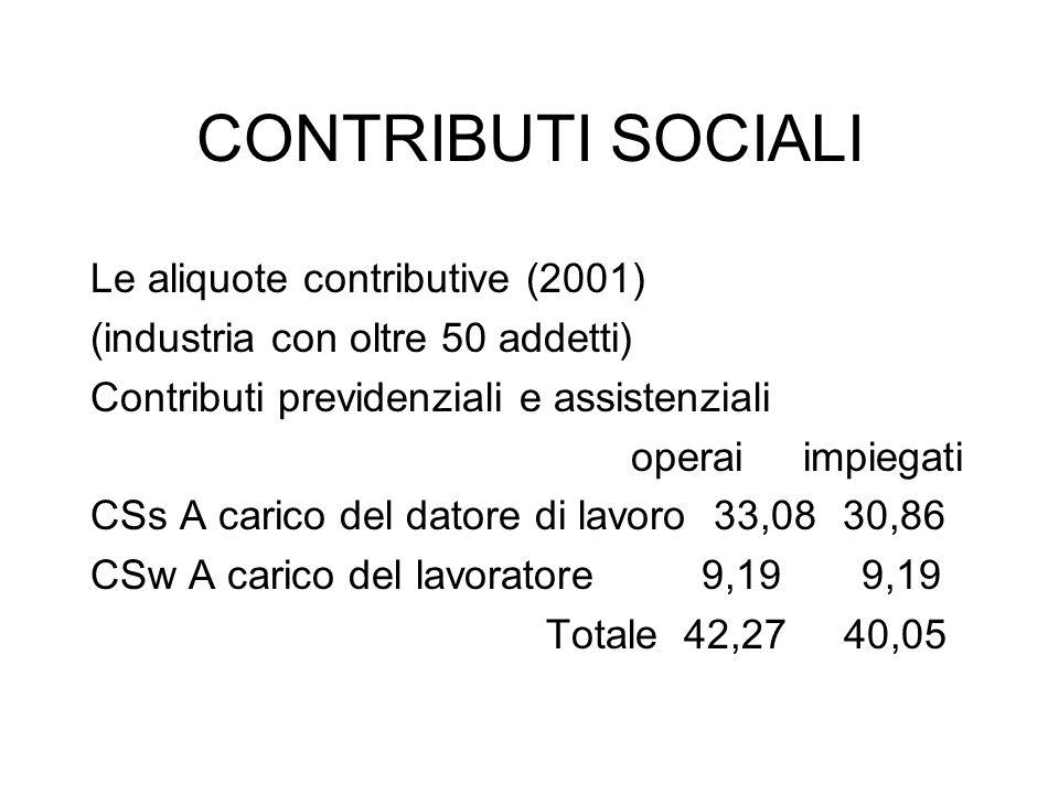 CONTRIBUTI SOCIALI Le aliquote contributive (2001) (industria con oltre 50 addetti) Contributi previdenziali e assistenziali operai impiegati CSs A ca