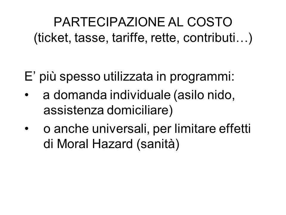 PARTECIPAZIONE AL COSTO (ticket, tasse, tariffe, rette, contributi…) E più spesso utilizzata in programmi: a domanda individuale (asilo nido, assisten