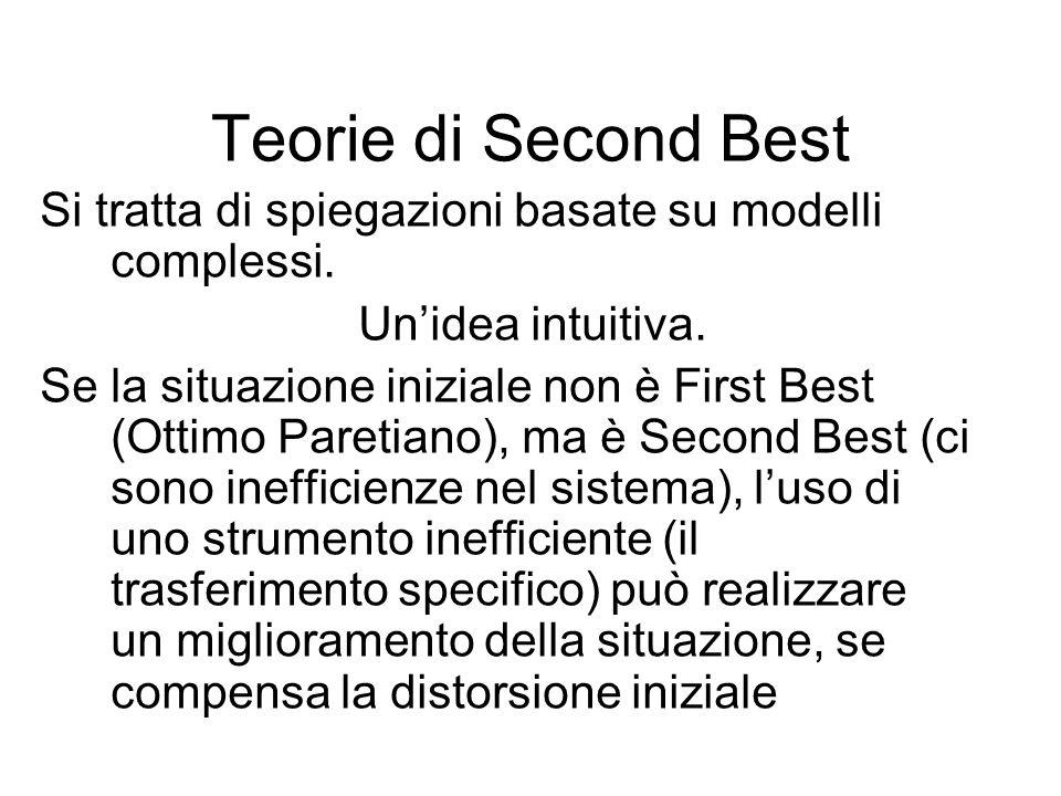 Teorie di Second Best Si tratta di spiegazioni basate su modelli complessi. Unidea intuitiva. Se la situazione iniziale non è First Best (Ottimo Paret