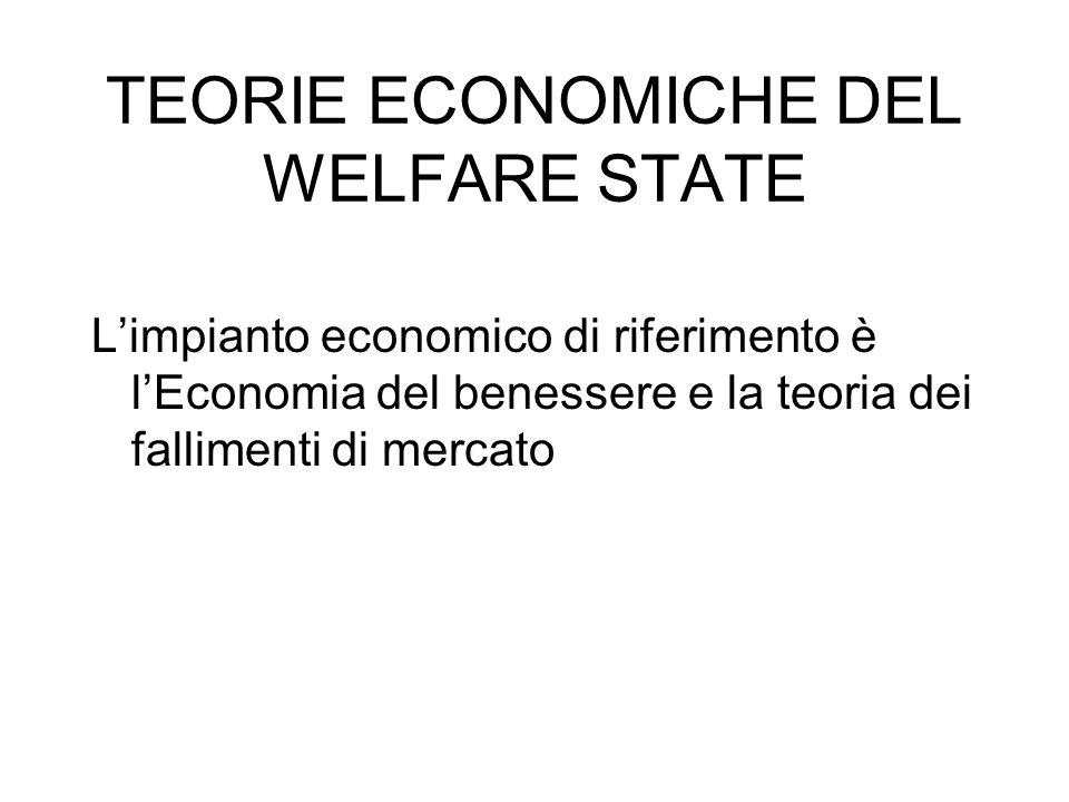 TEORIE ECONOMICHE DEL WELFARE STATE Limpianto economico di riferimento è lEconomia del benessere e la teoria dei fallimenti di mercato