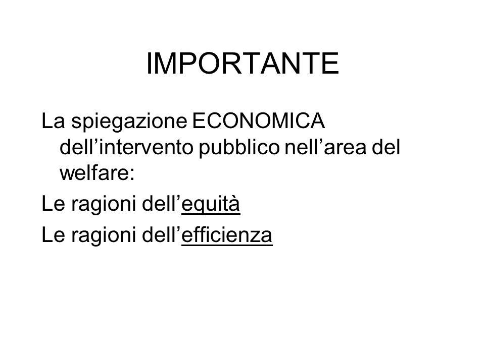 IMPORTANTE La spiegazione ECONOMICA dellintervento pubblico nellarea del welfare: Le ragioni dellequità Le ragioni dellefficienza