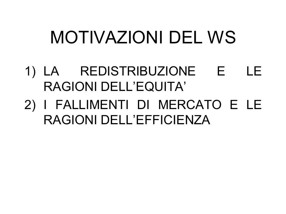 MOTIVAZIONI DEL WS 1)LA REDISTRIBUZIONE E LE RAGIONI DELLEQUITA 2)I FALLIMENTI DI MERCATO E LE RAGIONI DELLEFFICIENZA